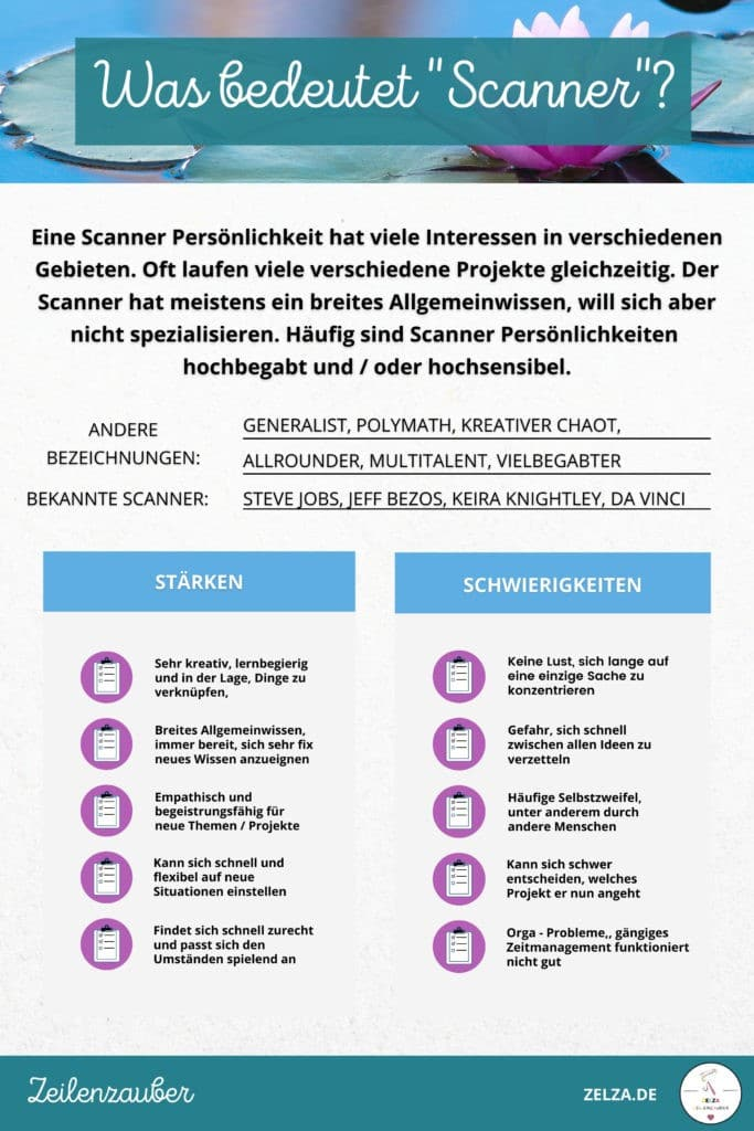 Scanner-Persoenlichkeit-Infografik